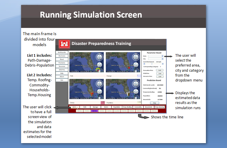 Simulation and Modeling Tool