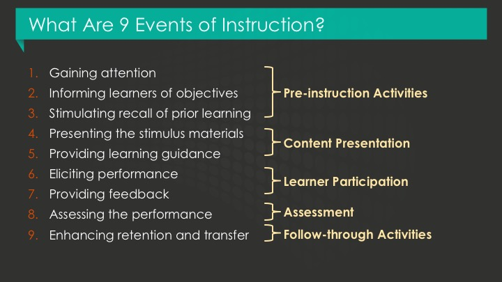 Promote Learner-Centered Teaching Through Instructional Design